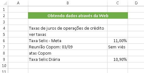 Como importar dados da Web diretamente para o Excel