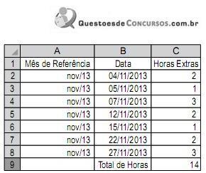 Questões resolvidas e comentadas de Excel (parte 7)