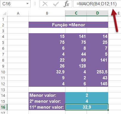 Função =Maior e =Menor no Excel