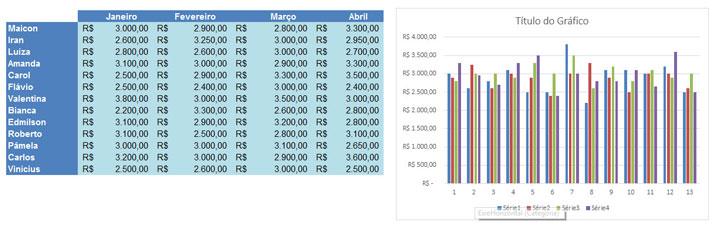 Como criar gráficos no Excel (Aula 2)