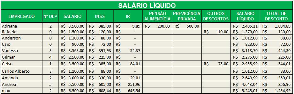 Planilha de salário líquido em Excel 5.0