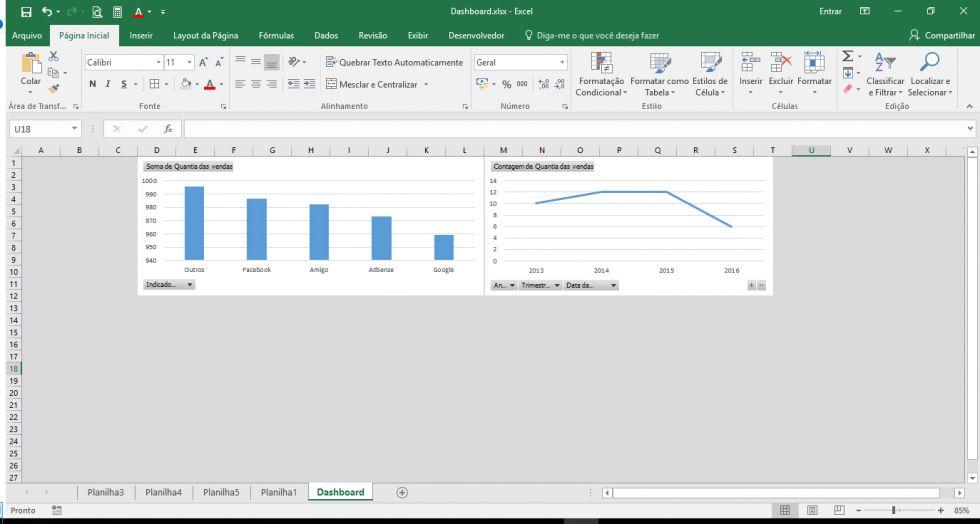 Painel de controle no Excel