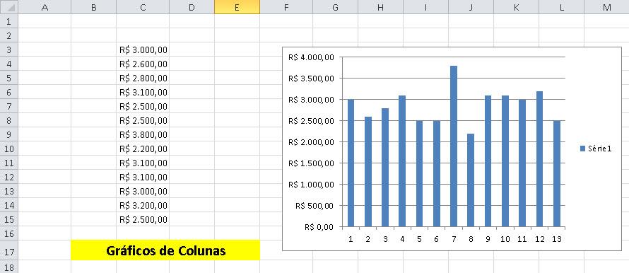 Gráficos do Excel para concursos públicos