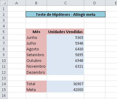 Teste de Hipóteses no Excel (parte 2) Atingir Meta