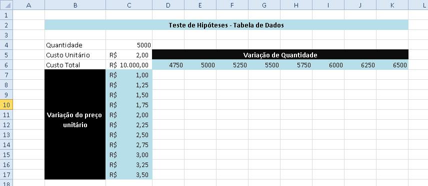 Teste de Hipóteses no Excel (parte 3) Tabela de Dados