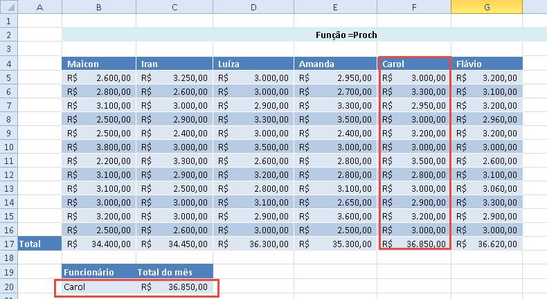 Funções e fórmulas de Excel mais cobradas em concursos (Parte 3)