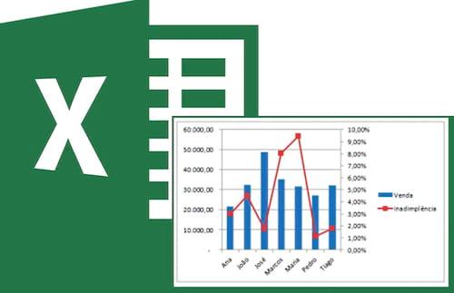 Como criar um gráfico com dois eixos Y no Excel