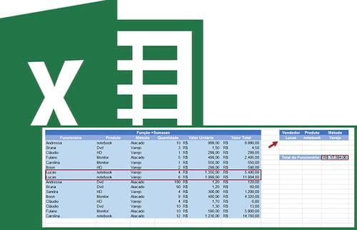 Função =Somases no Excel