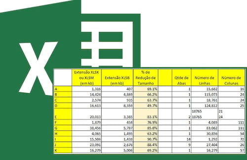 Como diminuir o tamanho das planilhas no Excel