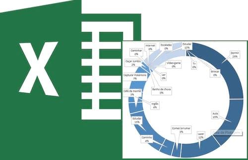 Planilha controle e organização de horários e atividades no Excel 3.0 (Checklist)