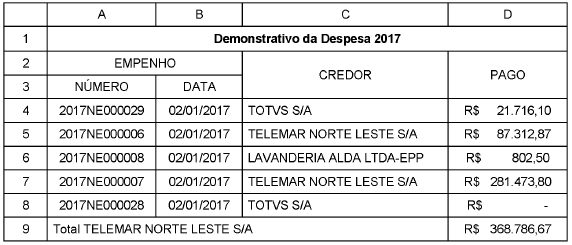 2018 – FCC – Assembleia Legislativa do Sergipe