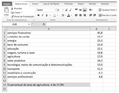 2018 – FCC– Secretaria da Gestão, Patrimônio e Assistência dos Servidores do Maranhão