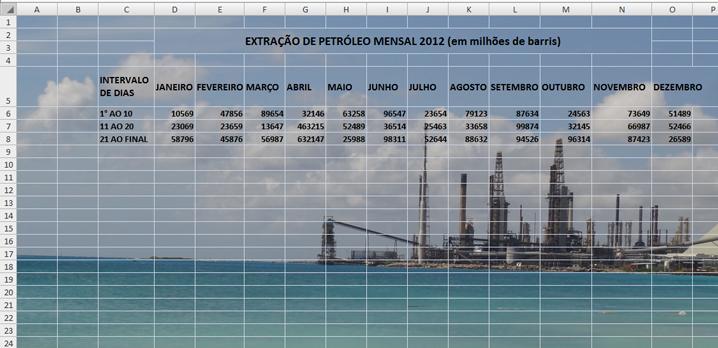 Como adicionar uma marca d'água numa planilha do Excel