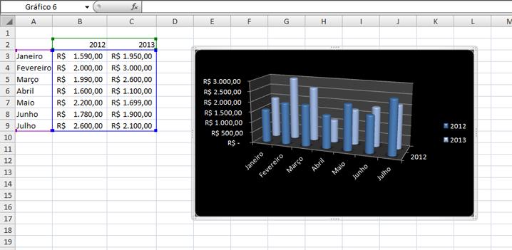 Gráficos de crescimento no Excel