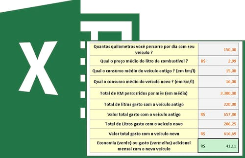 Planilha de viabilidade para um novo veículo no Excel