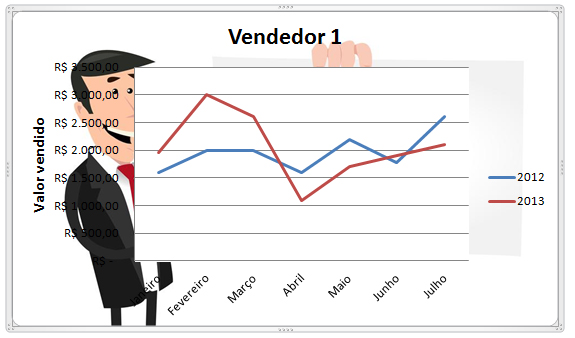 Como inserir marca d´água/imagem de fundo em um gráfico no Excel
