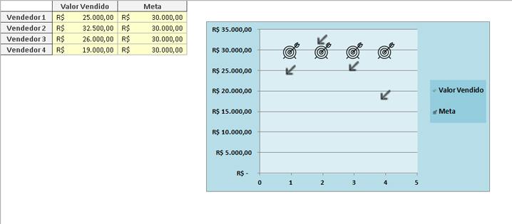Como modificar os marcadores dos gráficos criados no Excel