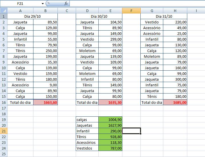 Função =Somase no Excel